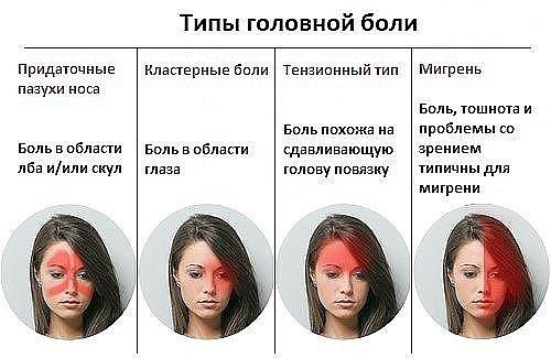 У ребенка болит голова и температура высокая (38