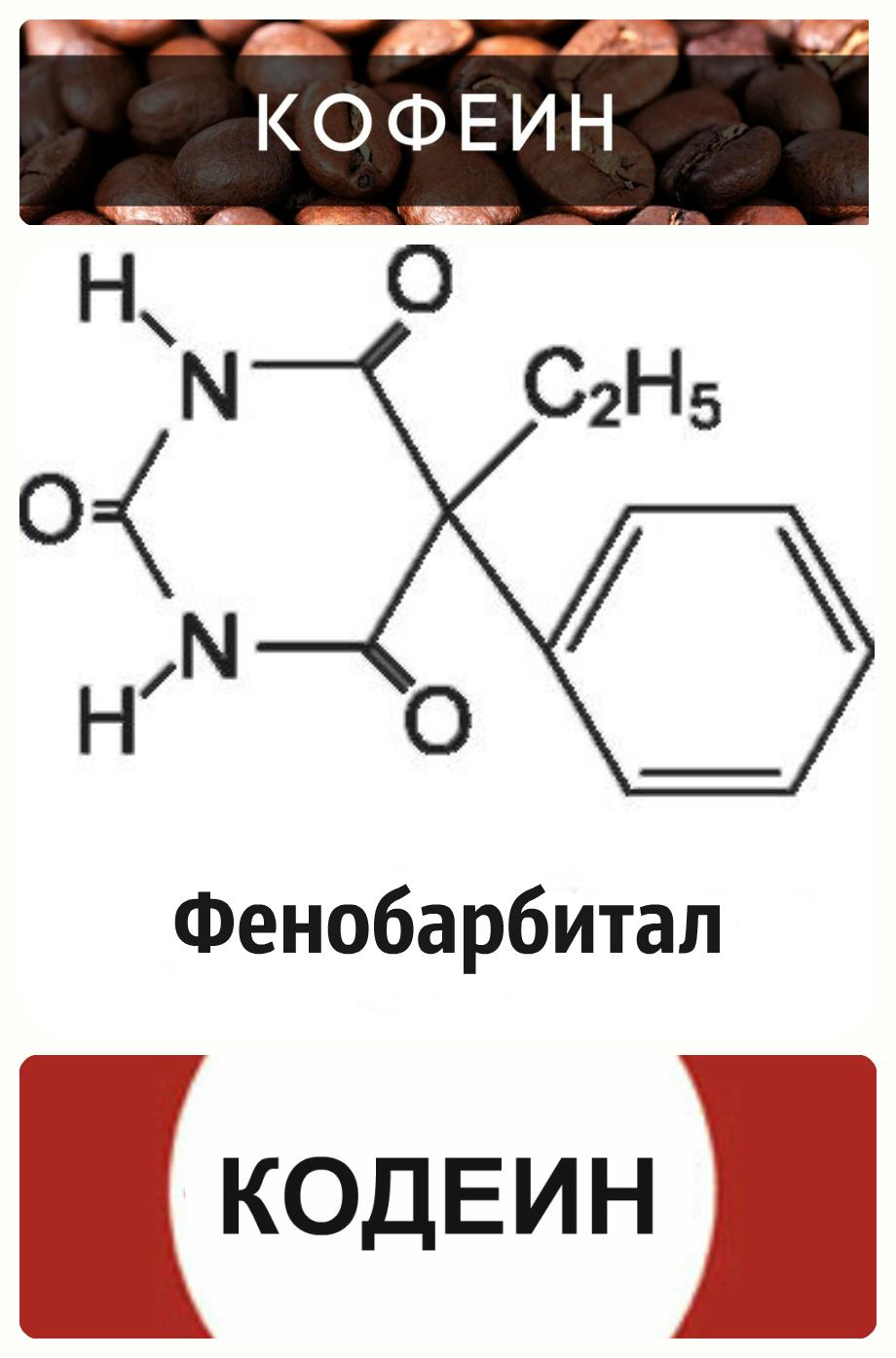 таблетки от мигрени - типы веществ