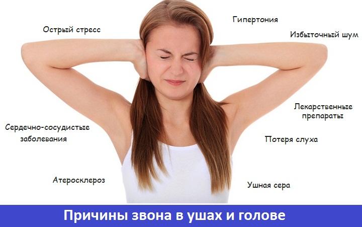 Причины возникновения звона в голове