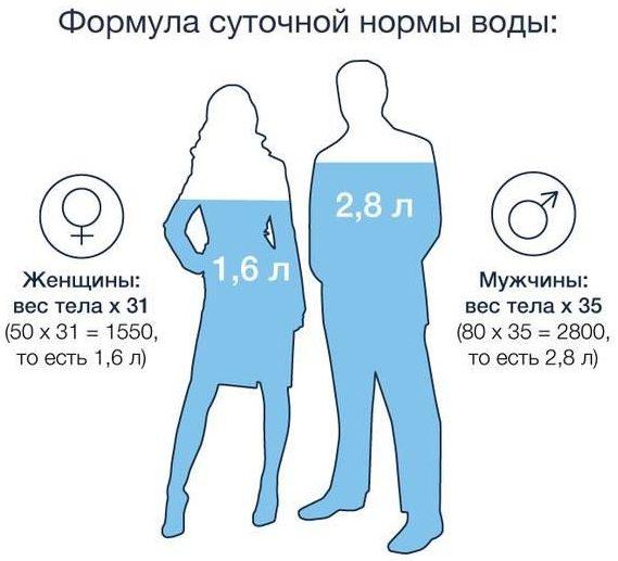 формула суточной нормы воды