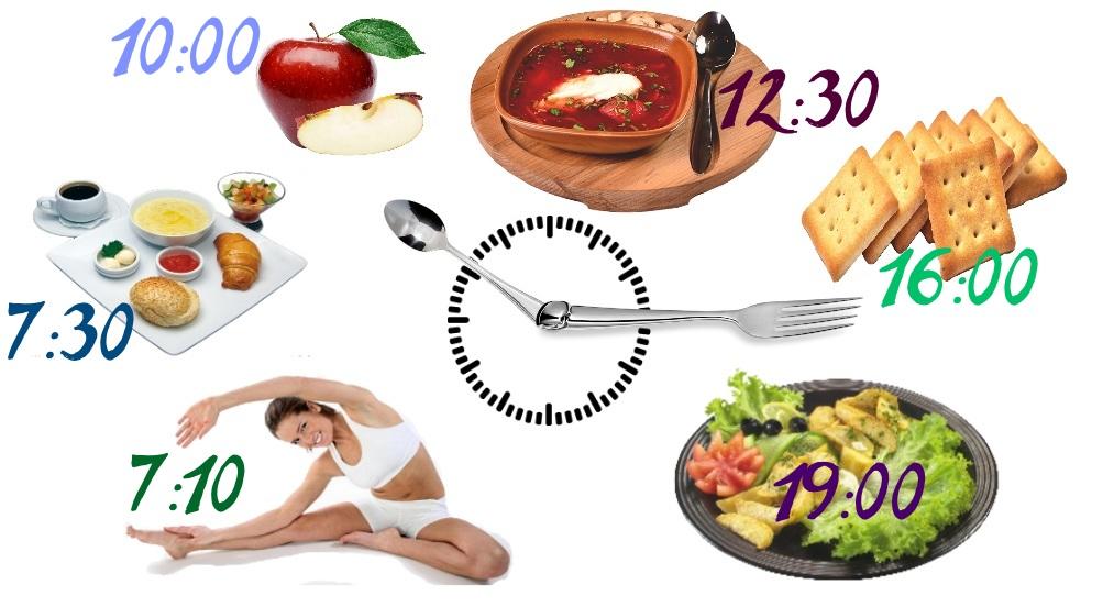 Правильное питание и режим