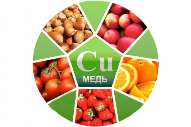 медь в фруктах и овощах