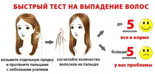 выпадение волос норма и патология